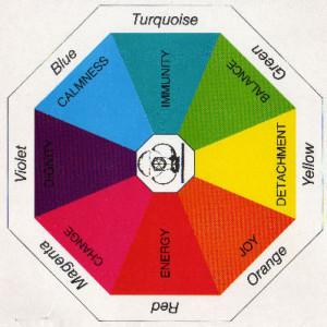 Ysanne Lewis - Colour Chart